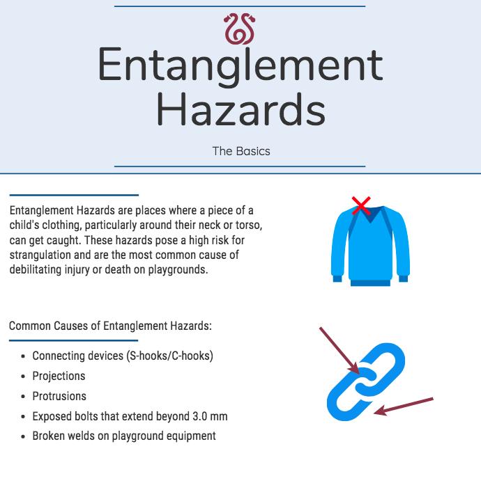 Entanglement Hazards: The Basics