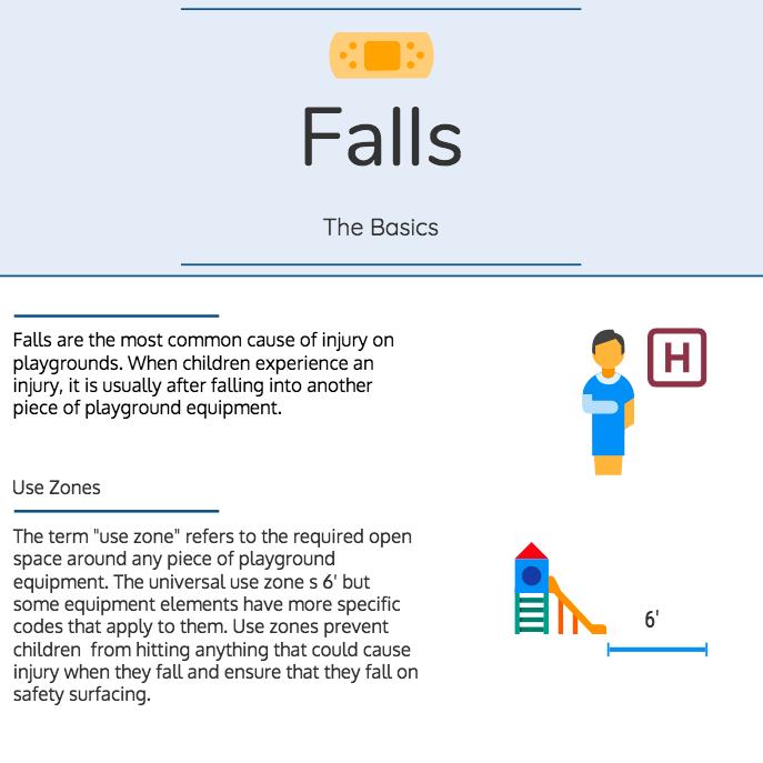 Falls: The Basics