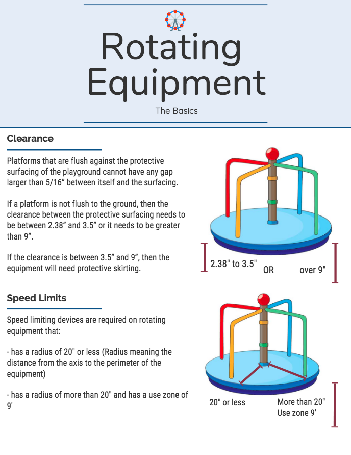 Rotating Equipment: The Basics
