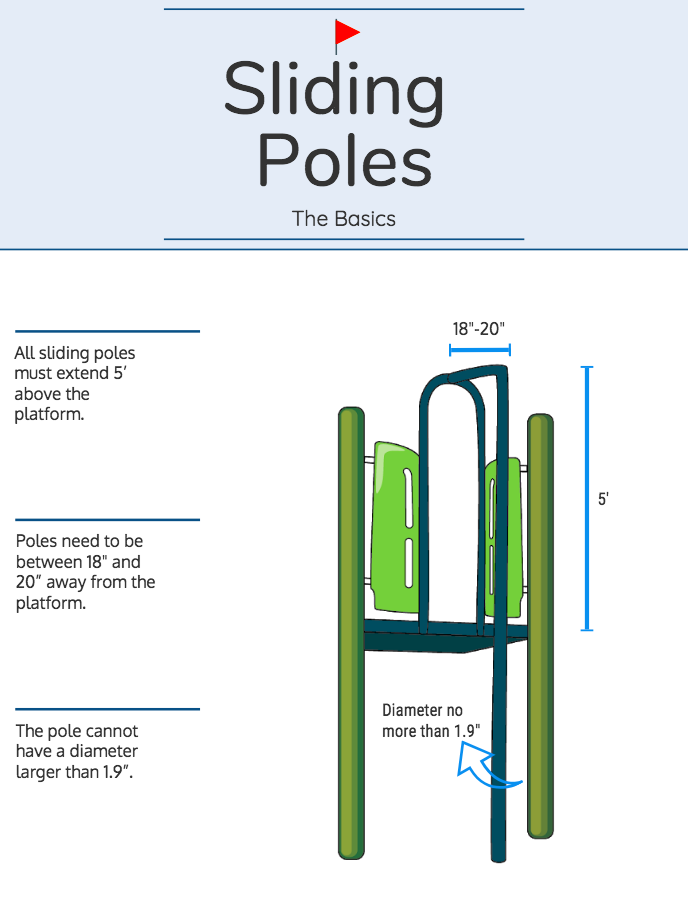 Sliding Poles: The Basics