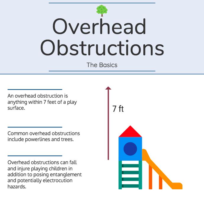 Overhead obstructions: the basics
